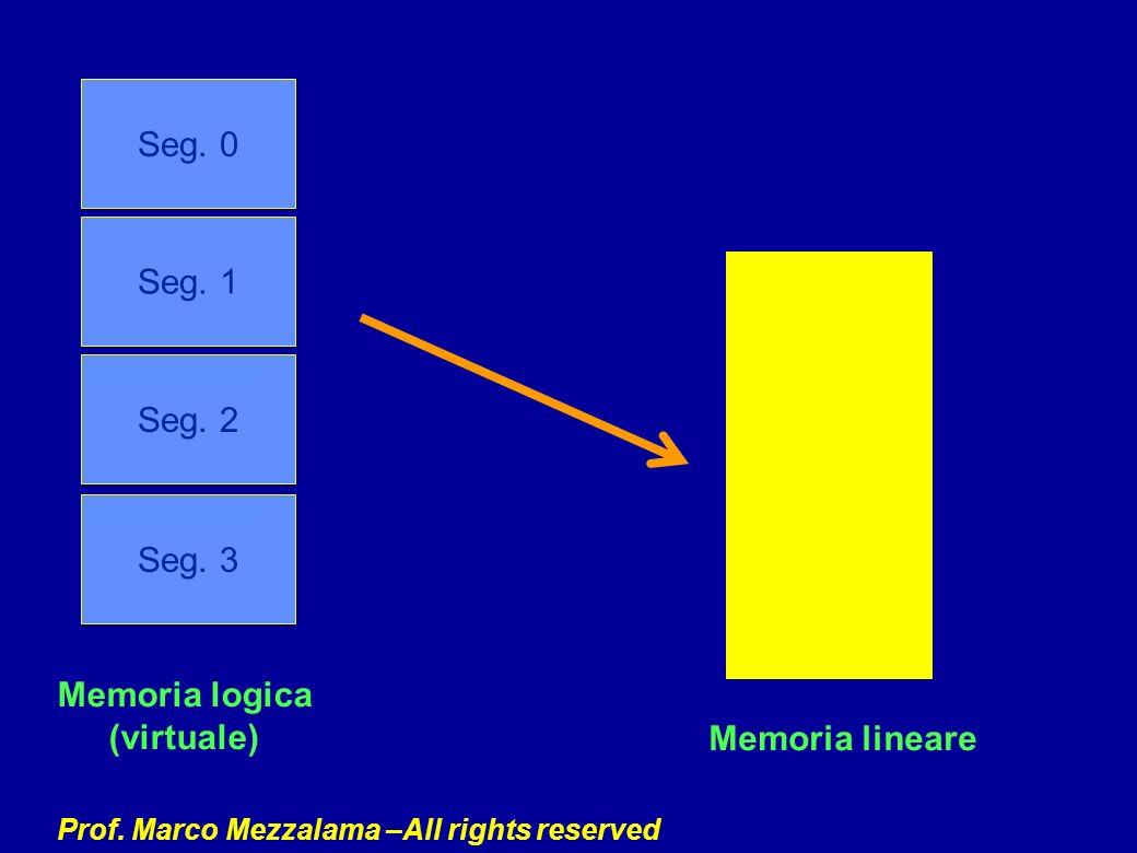 Prof. Marco Mezzalama –All rights reserved Seg. 0 Seg. 1 Seg. 2 Seg. 3 Memoria logica (virtuale) Memoria lineare