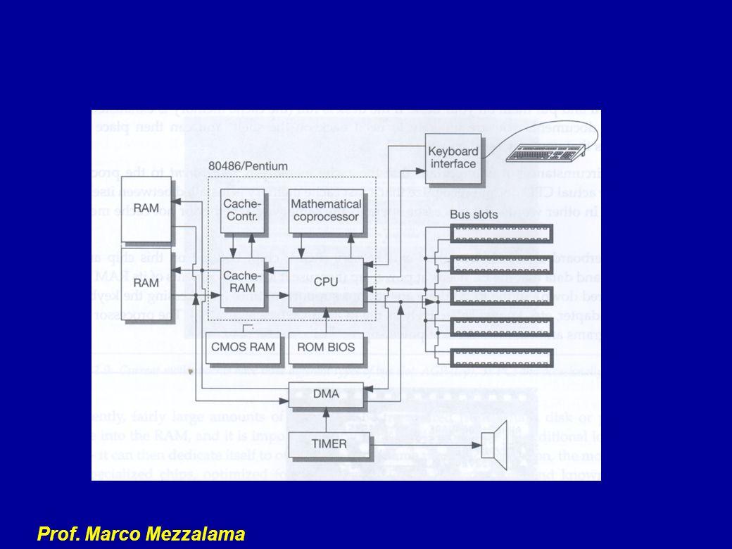 Prof. Marco Mezzalama