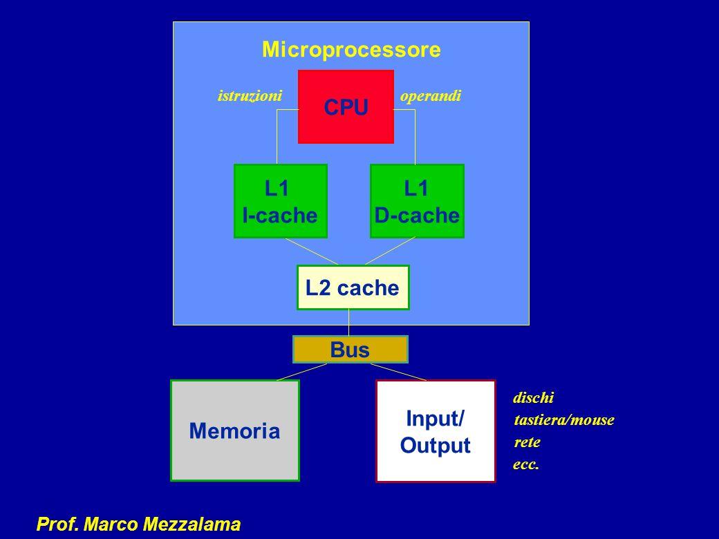 tastiera/mouse Bus L2 cache L1 D-cache CPU Memoria Input/ Output dischi rete ecc. istruzionioperandi L1 I-cache Microprocessore