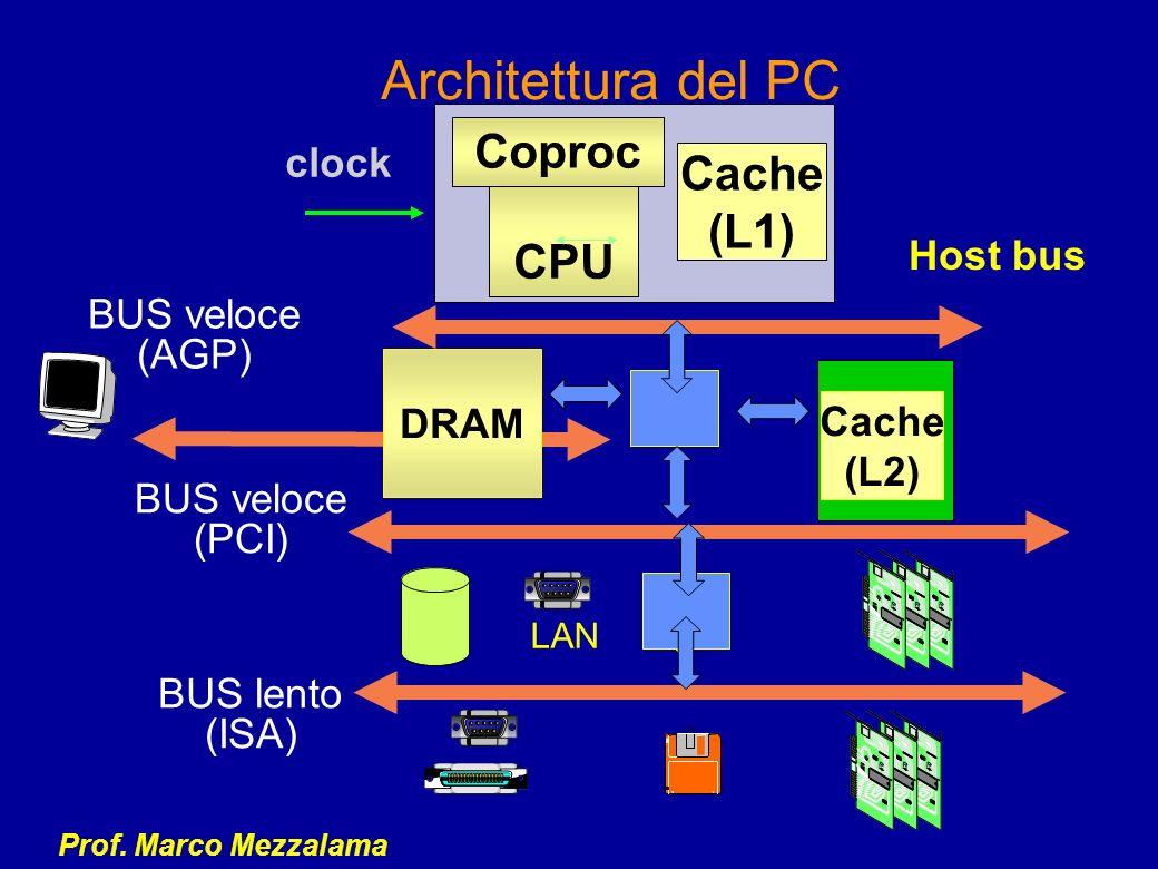 Prof. Marco Mezzalama Architettura del PC BUS veloce (PCI) BUS lento (ISA) CPU Coproc DRAM Cache (L2) clock Cache (L1) BUS veloce (AGP) LAN Host bus