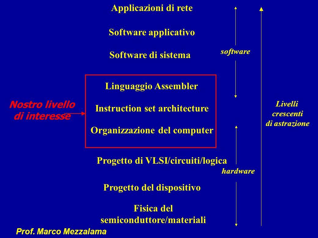 Prof. Marco Mezzalama Software applicativo Software di sistema Linguaggio Assembler Organizzazione del computer Progetto di VLSI/circuiti/logica Proge