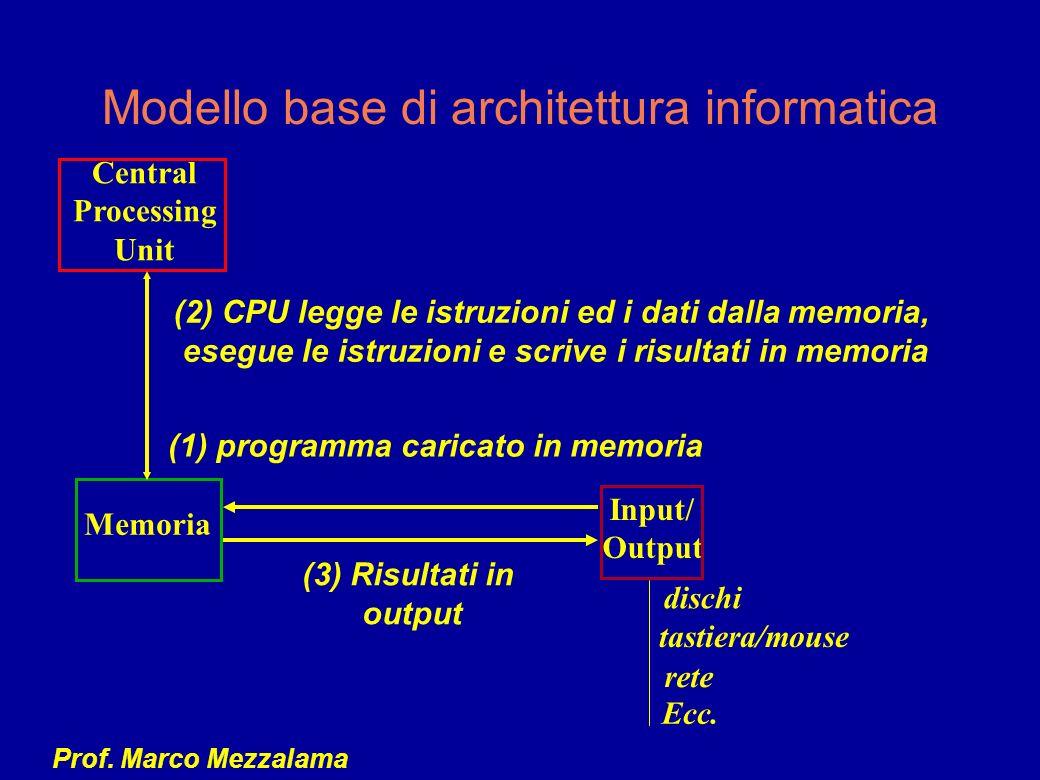 Prof. Marco Mezzalama Modello base di architettura informatica Memoria Central Processing Unit Input/ Output dischi tastiera/mouse rete Ecc. (1) progr
