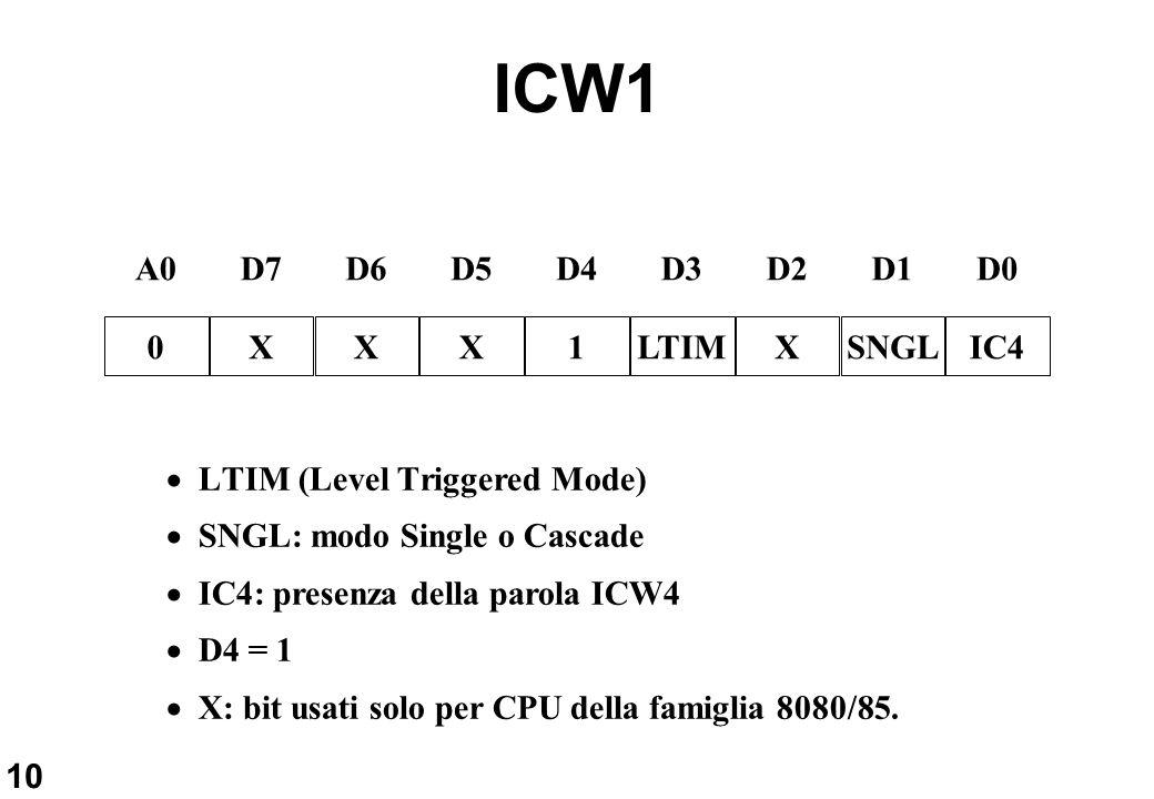 10 ICW1 D6D5D4D3D2D1D0D7 XX1LTIMXSNGLIC4X A0 0 LTIM (Level Triggered Mode) SNGL: modo Single o Cascade IC4: presenza della parola ICW4 D4 = 1 X: bit u