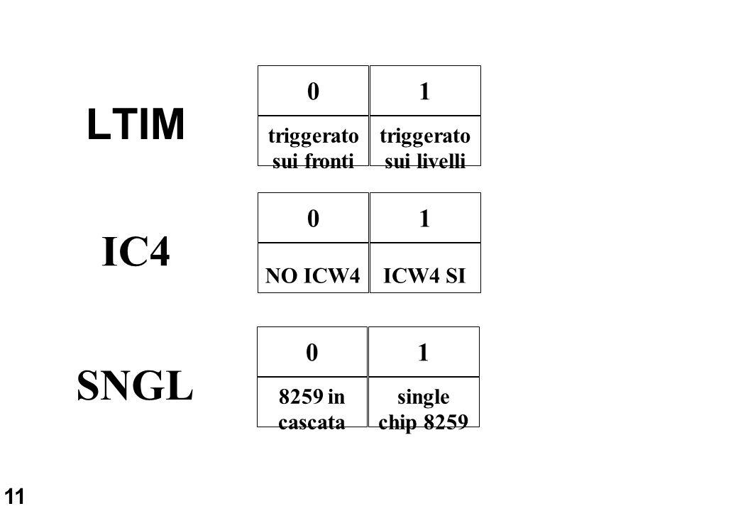 11 LTIM 01 triggerato sui fronti triggerato sui livelli SNGL 01 8259 in cascata single chip 8259 IC4 01 NO ICW4ICW4 SI