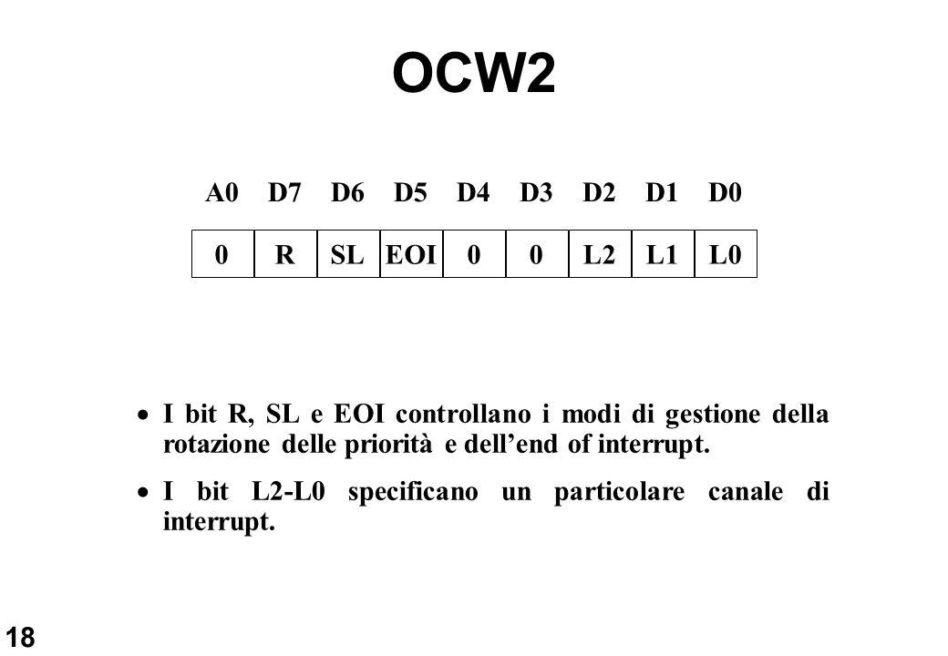 18 OCW2 D6D5D4D3D2D1D0D7 SLEOI00L2L1L0R A0 0 I bit R, SL e EOI controllano i modi di gestione della rotazione delle priorità e dellend of interrupt. I