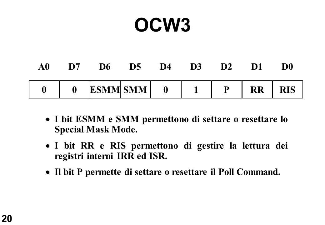 20 OCW3 D6D5D4D3D2D1D0D7 ESMMSMM01PRRRIS0 A0 0 I bit ESMM e SMM permettono di settare o resettare lo Special Mask Mode. I bit RR e RIS permettono di g