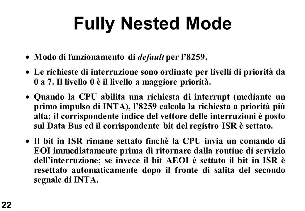 22 Fully Nested Mode Modo di funzionamento di default per l8259. Le richieste di interruzione sono ordinate per livelli di priorità da 0 a 7. Il livel