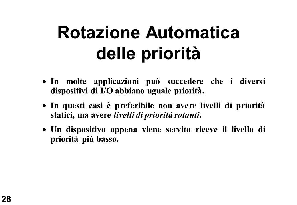 28 Rotazione Automatica delle priorità In molte applicazioni può succedere che i diversi dispositivi di I/O abbiano uguale priorità. In questi casi è