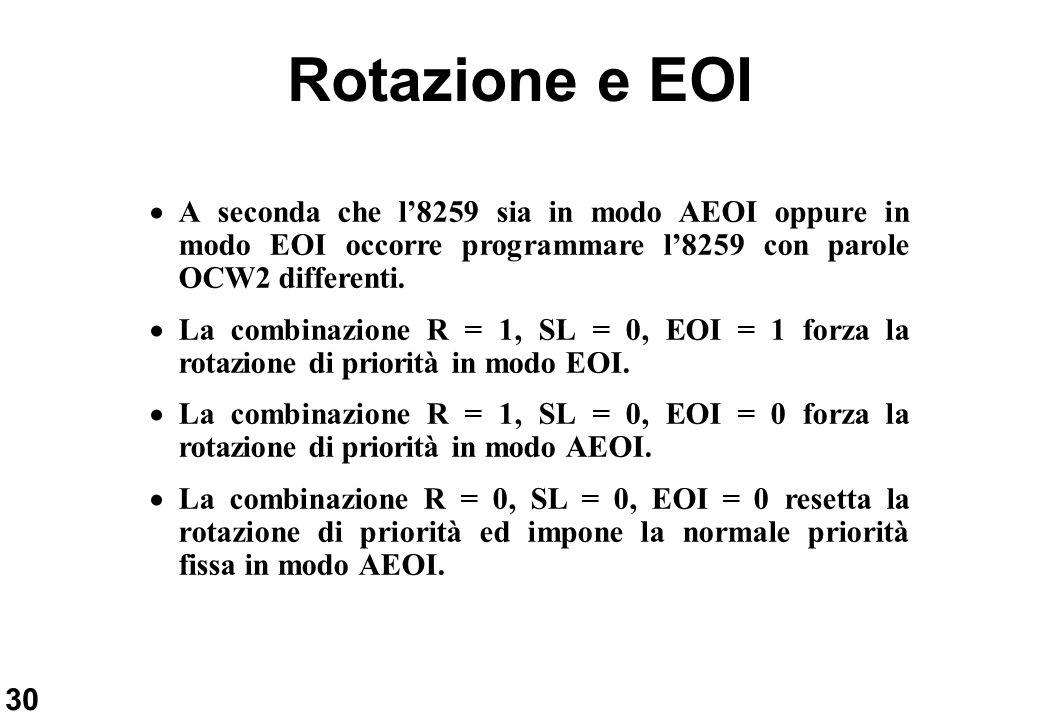 30 Rotazione e EOI A seconda che l8259 sia in modo AEOI oppure in modo EOI occorre programmare l8259 con parole OCW2 differenti. La combinazione R = 1