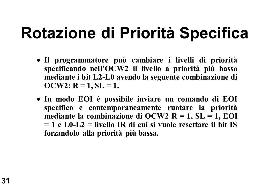 31 Rotazione di Priorità Specifica Il programmatore può cambiare i livelli di priorità specificando nellOCW2 il livello a priorità più basso mediante