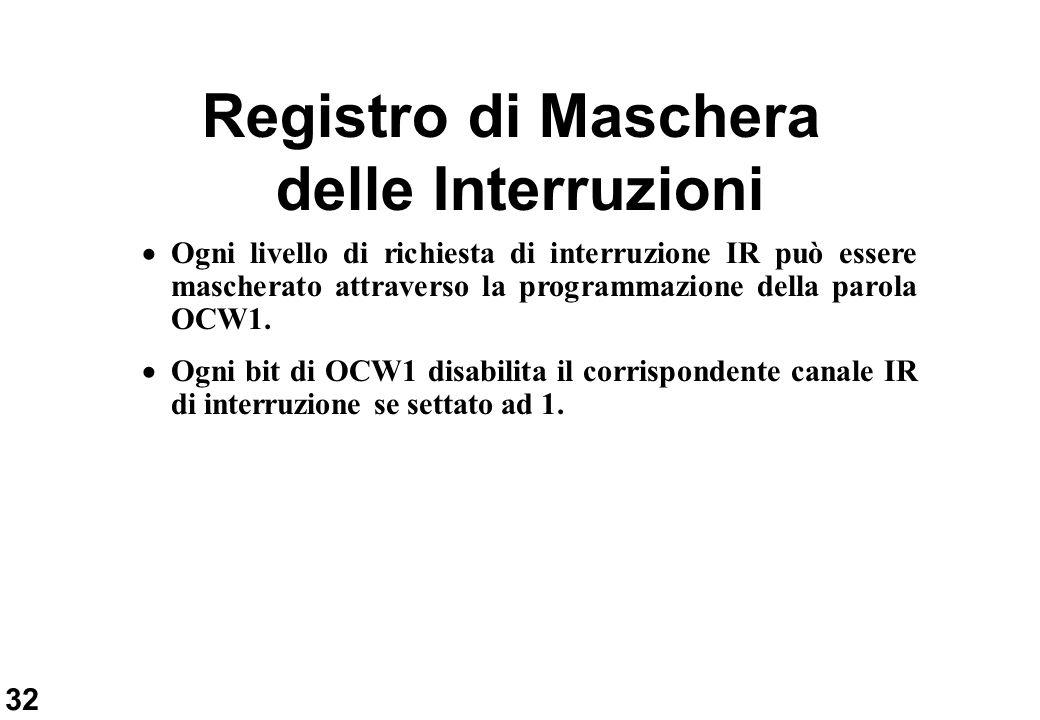 32 Registro di Maschera delle Interruzioni Ogni livello di richiesta di interruzione IR può essere mascherato attraverso la programmazione della parol