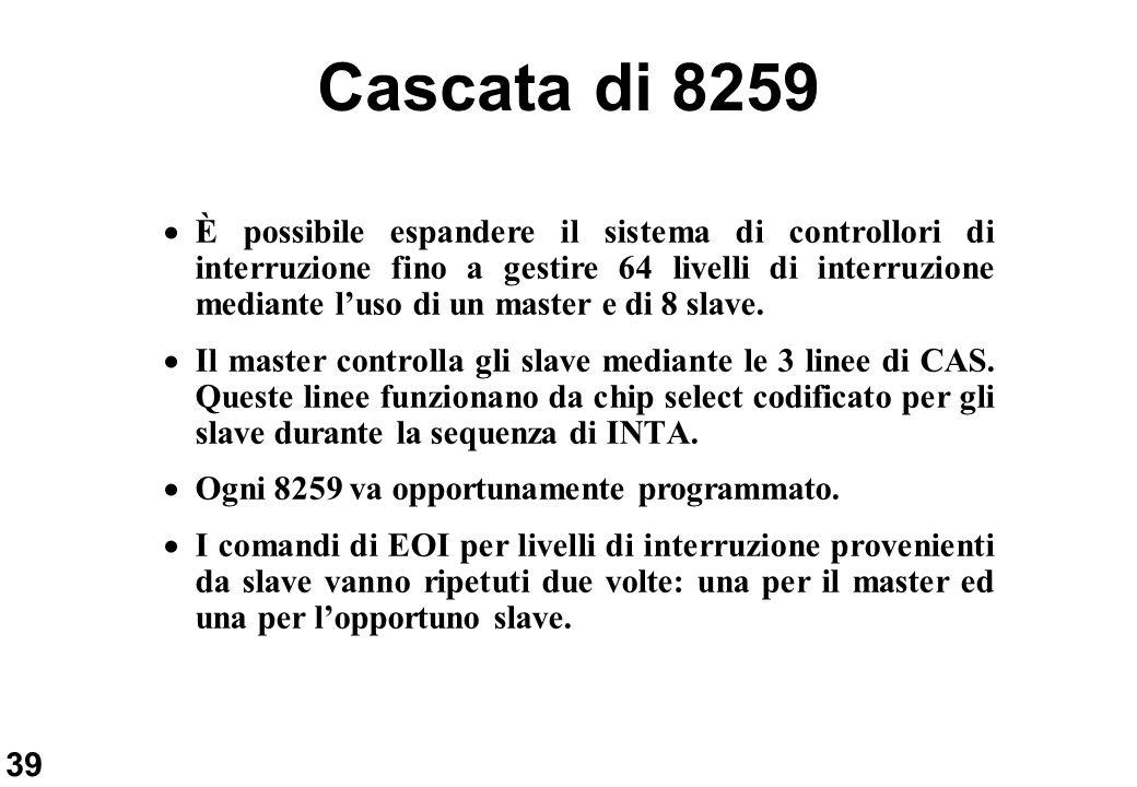 39 Cascata di 8259 È possibile espandere il sistema di controllori di interruzione fino a gestire 64 livelli di interruzione mediante luso di un maste