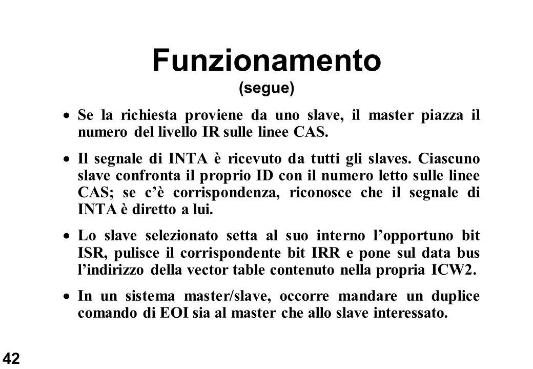 42 Funzionamento (segue) Se la richiesta proviene da uno slave, il master piazza il numero del livello IR sulle linee CAS. Il segnale di INTA è ricevu