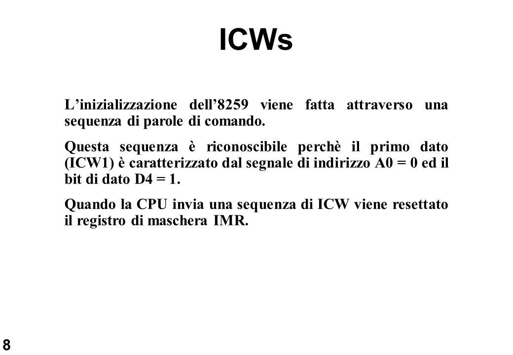 8 ICWs Linizializzazione dell8259 viene fatta attraverso una sequenza di parole di comando. Questa sequenza è riconoscibile perchè il primo dato (ICW1