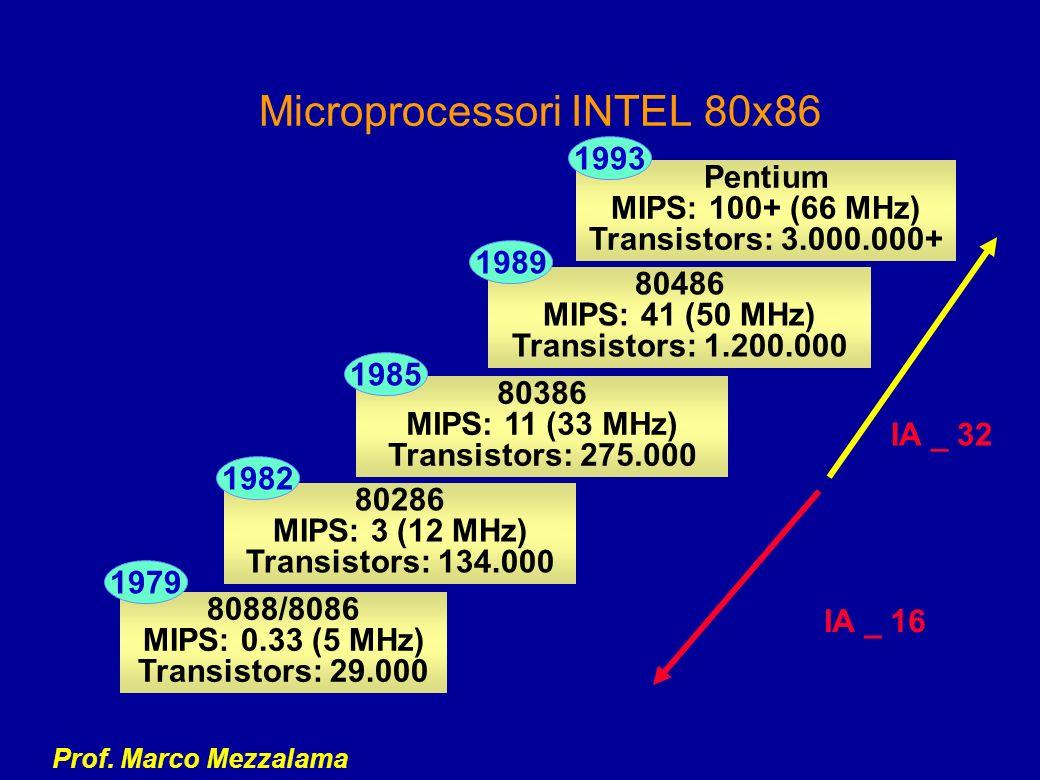 Prof. Marco Mezzalama Microprocessori INTEL 80x86 8088/8086 MIPS: 0.33 (5 MHz) Transistors: 29.000 80286 MIPS: 3 (12 MHz) Transistors: 134.000 80386 M