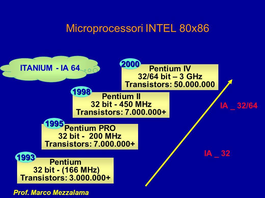 Prof. Marco Mezzalama Pentium 32 bit - (166 MHz) Transistors: 3.000.000+ 1993 Pentium II 32 bit - 450 MHz Transistors: 7.000.000+ 1998 Pentium PRO 32
