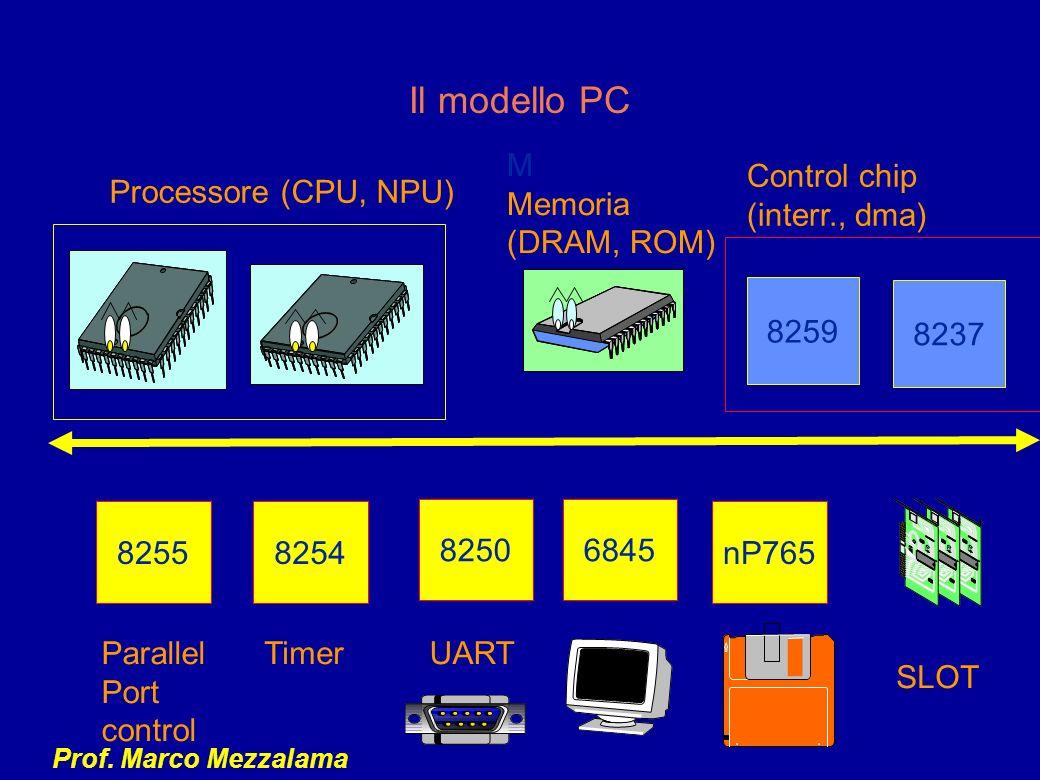 Prof. Marco Mezzalama Il modello PC 8259 8237 Processore (CPU, NPU) M Memoria (DRAM, ROM) Control chip (interr., dma) 82558254 82506845 nP765 Parallel