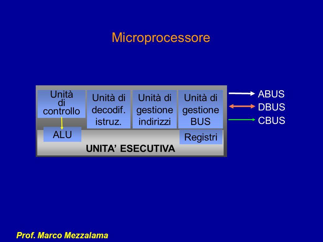 Prof. Marco Mezzalama Microprocessore Unità di controllo Unità di decodif. istruz. Unità di gestione indirizzi Unità di gestione BUS UNITA ESECUTIVA A