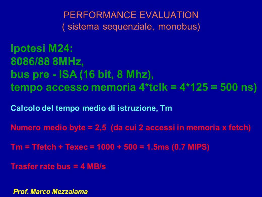 PERFORMANCE EVALUATION ( sistema sequenziale, monobus) Ipotesi M24: 8086/88 8MHz, bus pre - ISA (16 bit, 8 Mhz), tempo accesso memoria 4*tclk = 4*125
