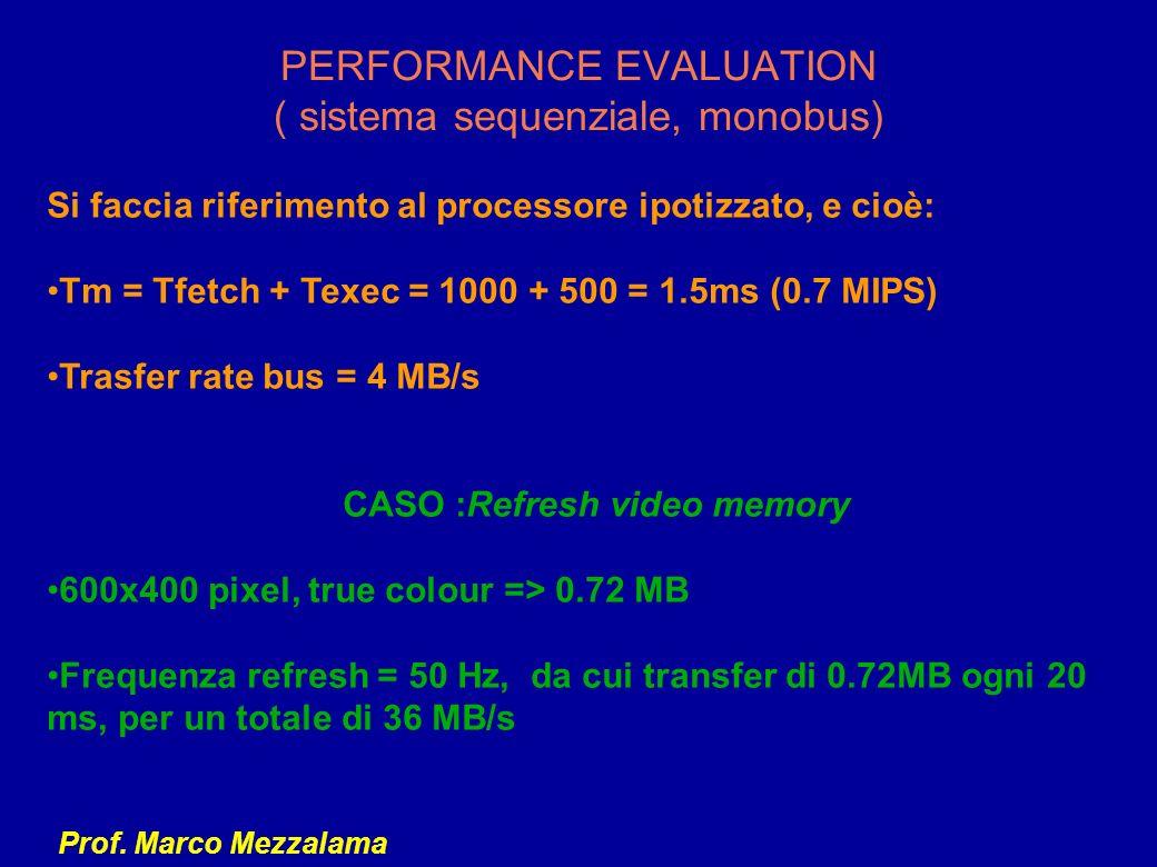 Prof. Marco Mezzalama PERFORMANCE EVALUATION ( sistema sequenziale, monobus) Si faccia riferimento al processore ipotizzato, e cioè: Tm = Tfetch + Tex