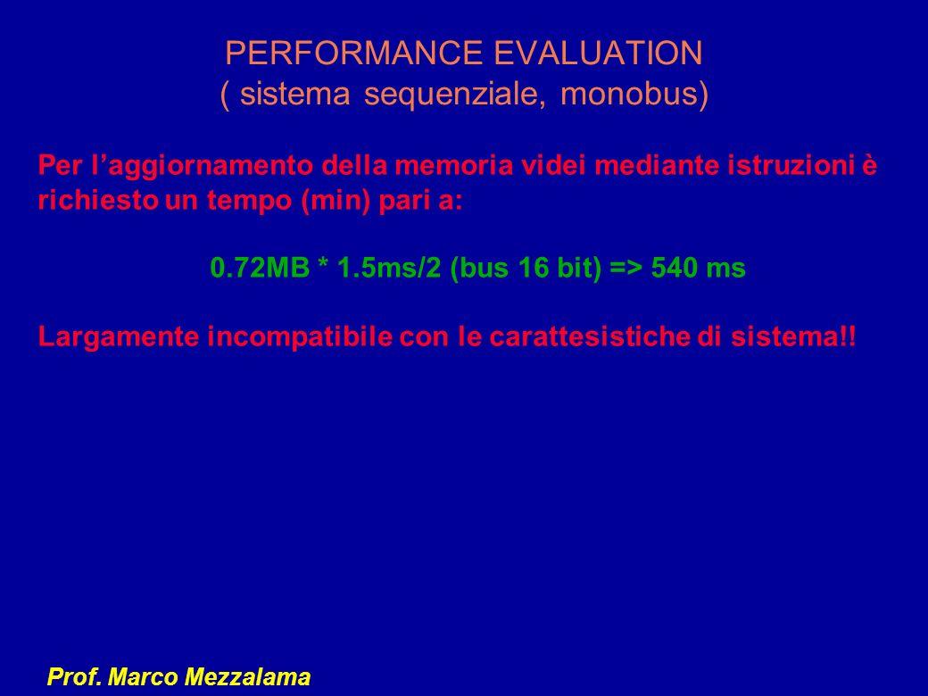 Prof. Marco Mezzalama PERFORMANCE EVALUATION ( sistema sequenziale, monobus) Per laggiornamento della memoria videi mediante istruzioni è richiesto un