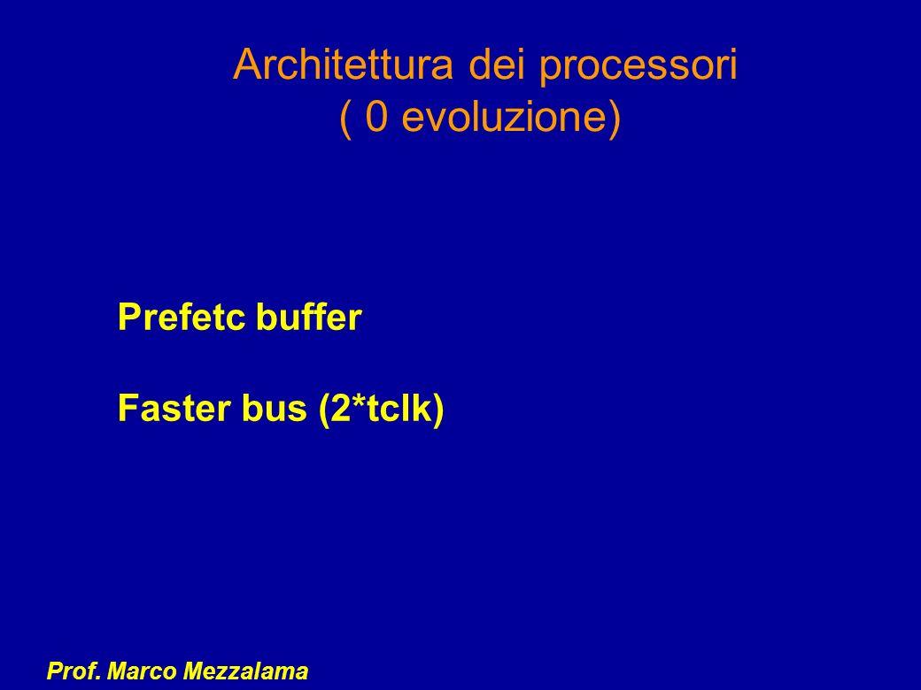 Prof. Marco Mezzalama Architettura dei processori ( 0 evoluzione) Prefetc buffer Faster bus (2*tclk)