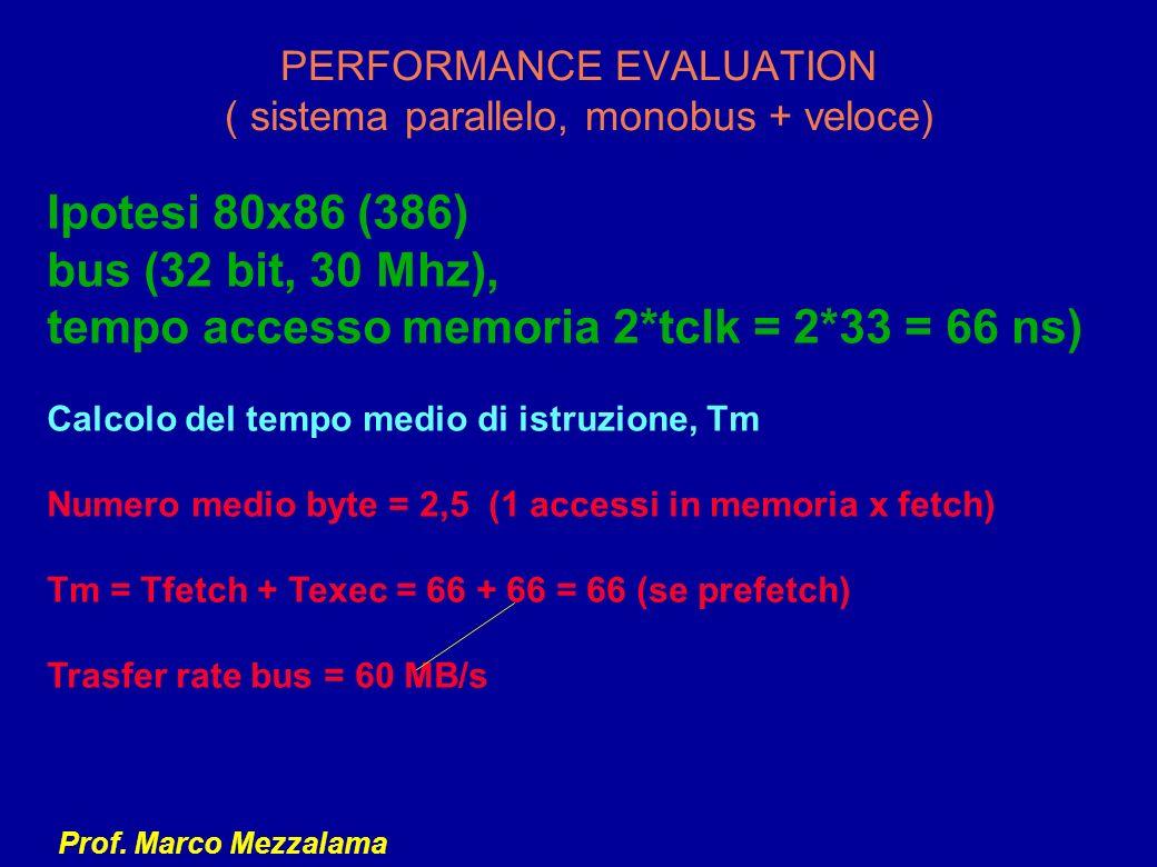 Prof. Marco Mezzalama PERFORMANCE EVALUATION ( sistema parallelo, monobus + veloce) Ipotesi 80x86 (386) bus (32 bit, 30 Mhz), tempo accesso memoria 2*