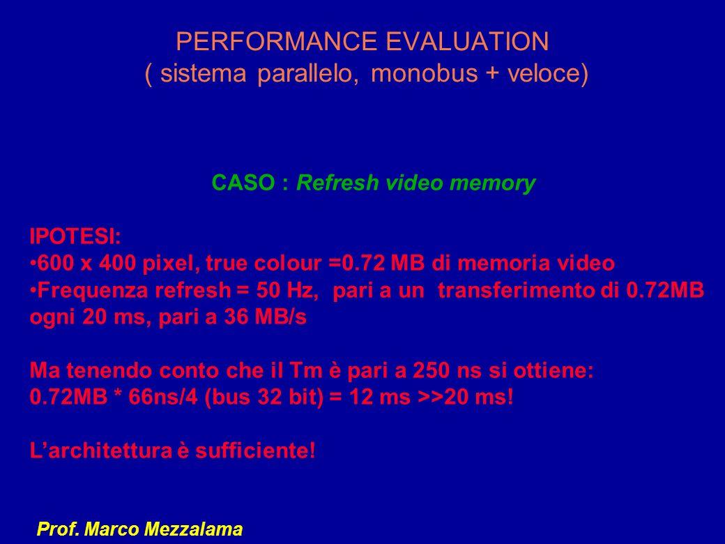 Prof. Marco Mezzalama PERFORMANCE EVALUATION ( sistema parallelo, monobus + veloce) CASO : Refresh video memory IPOTESI: 600 x 400 pixel, true colour