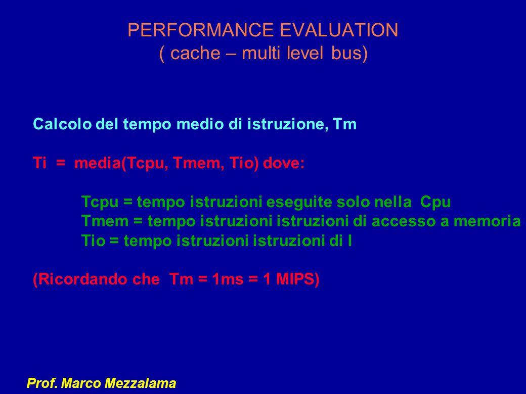 Prof. Marco Mezzalama PERFORMANCE EVALUATION ( cache – multi level bus) Calcolo del tempo medio di istruzione, Tm Ti = media(Tcpu, Tmem, Tio) dove: Tc