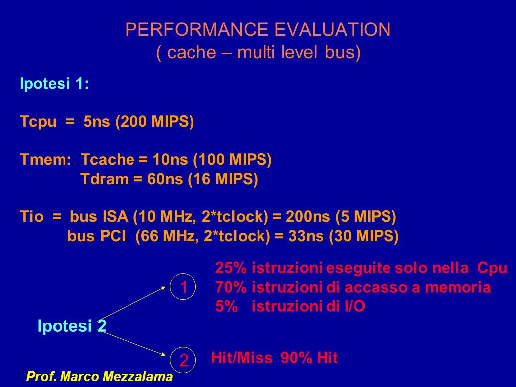 Prof. Marco Mezzalama PERFORMANCE EVALUATION ( cache – multi level bus) Ipotesi 1: Tcpu = 5ns (200 MIPS) Tmem: Tcache = 10ns (100 MIPS) Tdram = 60ns (