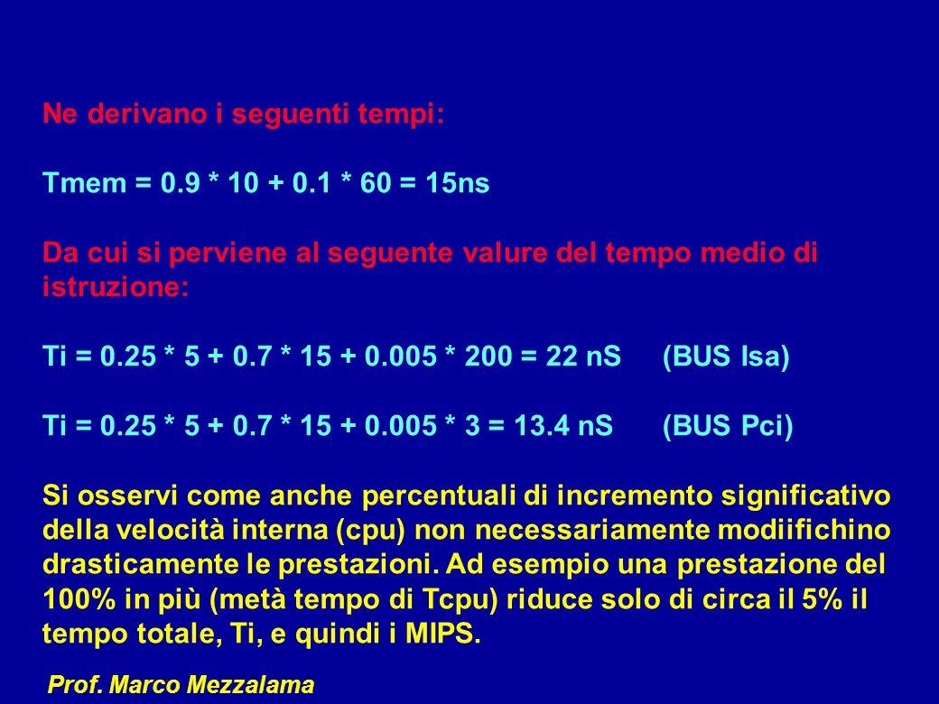 Prof. Marco Mezzalama Ne derivano i seguenti tempi: Tmem = 0.9 * 10 + 0.1 * 60 = 15ns Da cui si perviene al seguente valure del tempo medio di istruzi