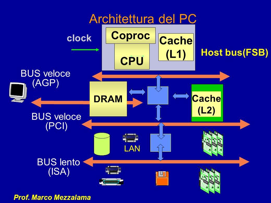 Prof. Marco Mezzalama Architettura del PC BUS veloce (PCI) BUS lento (ISA) CPU Coproc DRAM Cache (L2) clock Cache (L1) BUS veloce (AGP) LAN Host bus(F