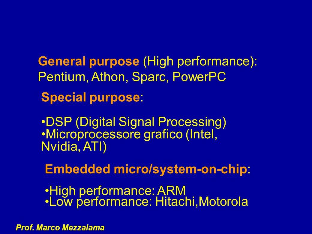 Prof. Marco Mezzalama General purpose (High performance): Pentium, Athon, Sparc, PowerPC Special purpose: DSP (Digital Signal Processing) Microprocess