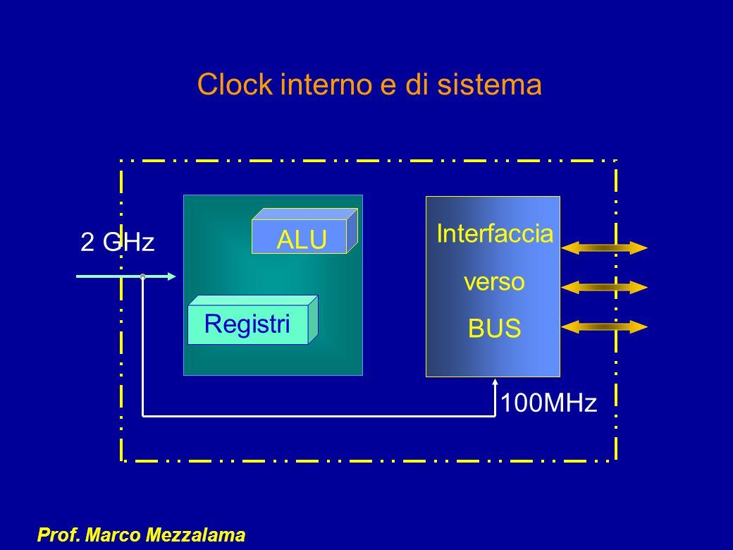 Prof. Marco Mezzalama Clock interno e di sistema Interfaccia verso BUS 100MHz ALU Registri 2 GHz