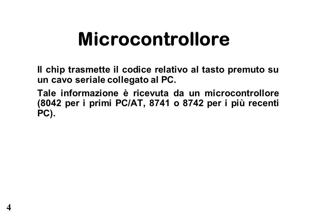 4 Microcontrollore Il chip trasmette il codice relativo al tasto premuto su un cavo seriale collegato al PC. Tale informazione è ricevuta da un microc