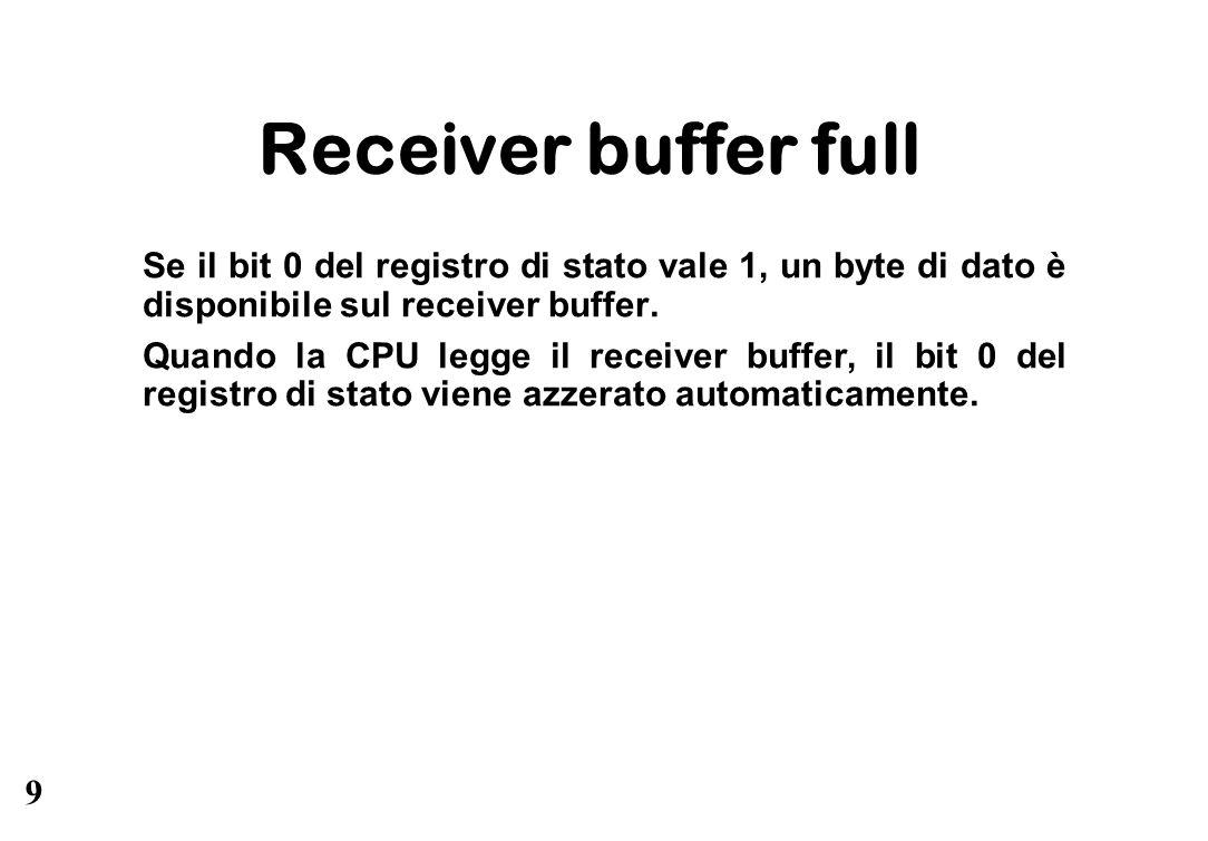 9 Receiver buffer full Se il bit 0 del registro di stato vale 1, un byte di dato è disponibile sul receiver buffer. Quando la CPU legge il receiver bu
