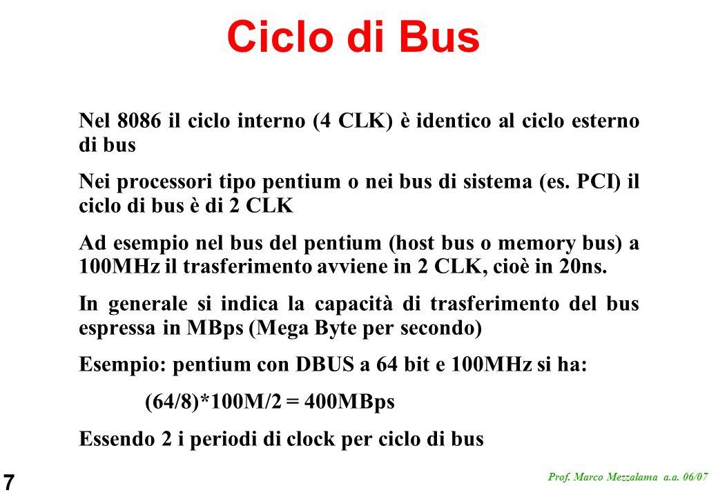 8 Prof. Marco Mezzalama a.a. 06/07 PCI CLK = 66MHz, 32 bit DBUS AGPx4 = 66MHz x 4
