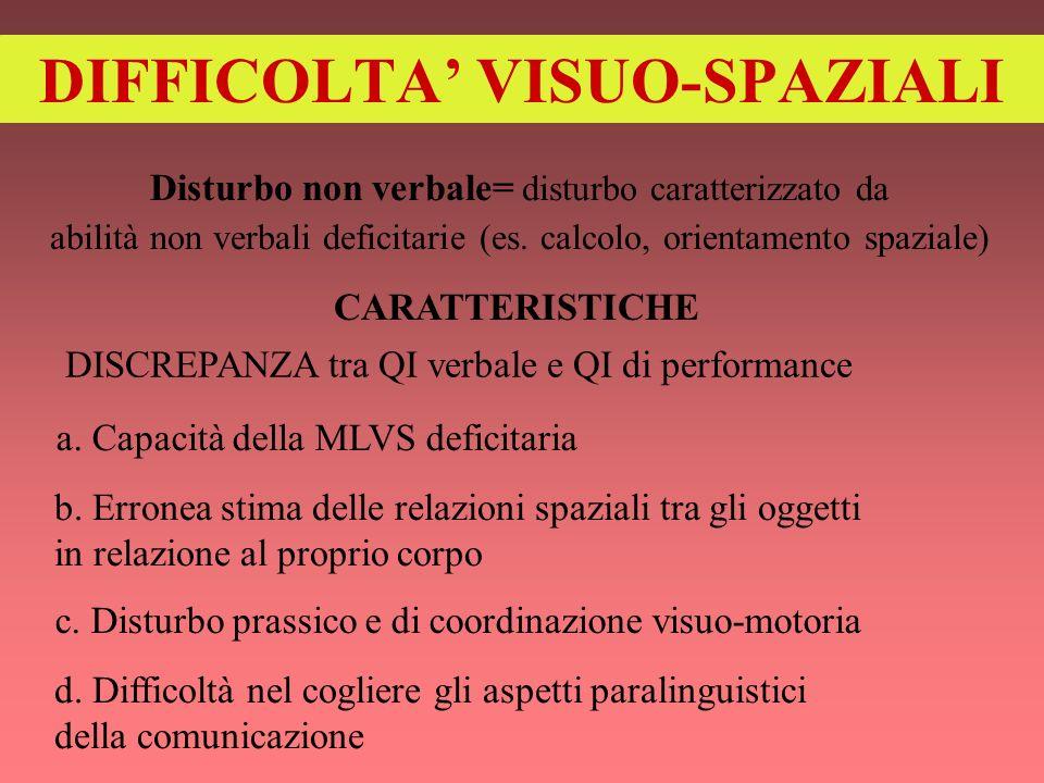 DIFFICOLTA VISUO-SPAZIALI Disturbo non verbale= disturbo caratterizzato da abilità non verbali deficitarie (es. calcolo, orientamento spaziale) CARATT