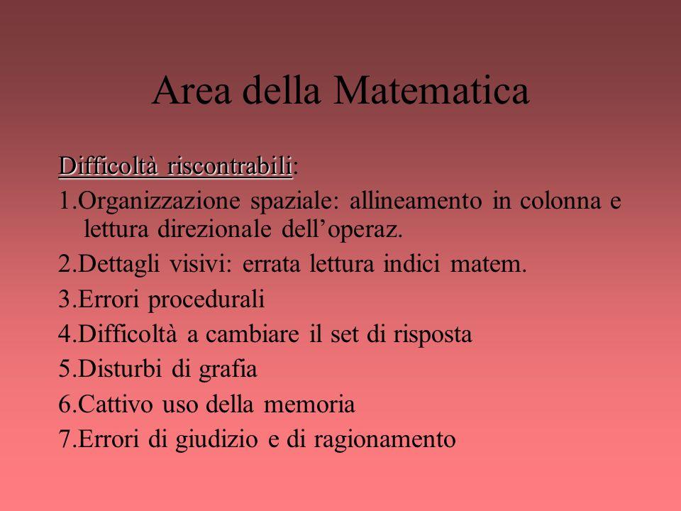 Area della Matematica Difficoltà riscontrabili Difficoltà riscontrabili: 1.Organizzazione spaziale: allineamento in colonna e lettura direzionale dell