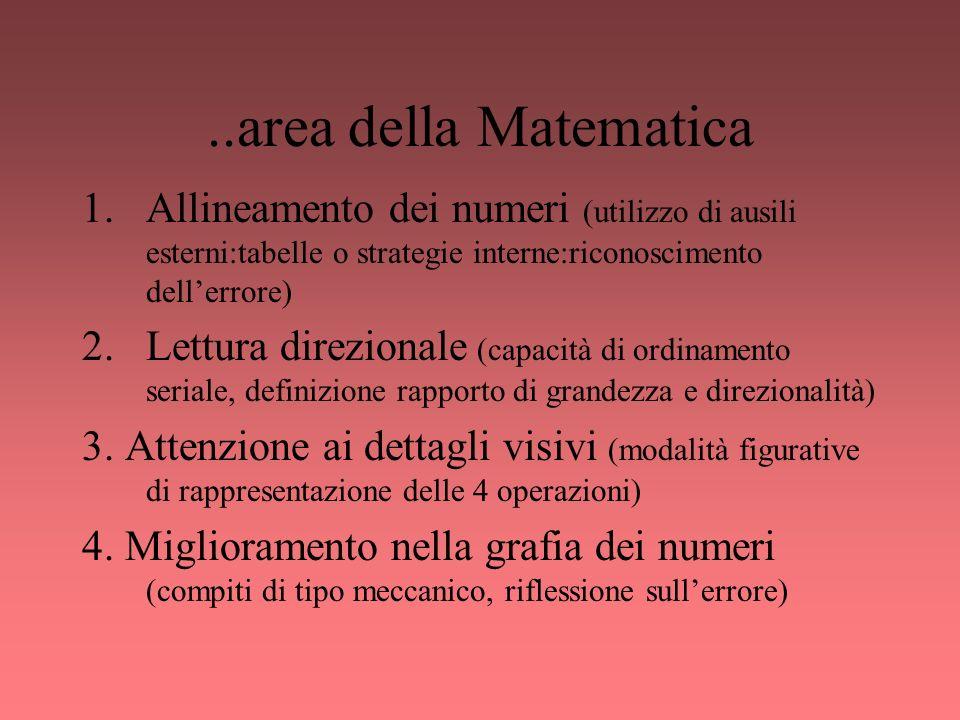 ..area della Matematica 1.Allineamento dei numeri (utilizzo di ausili esterni:tabelle o strategie interne:riconoscimento dellerrore) 2.Lettura direzio