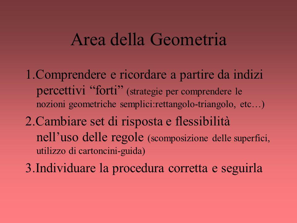 Area della Geometria 1.Comprendere e ricordare a partire da indizi percettivi forti (strategie per comprendere le nozioni geometriche semplici:rettang