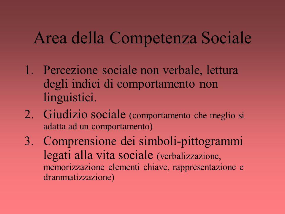 Area della Competenza Sociale 1.Percezione sociale non verbale, lettura degli indici di comportamento non linguistici. 2.Giudizio sociale (comportamen