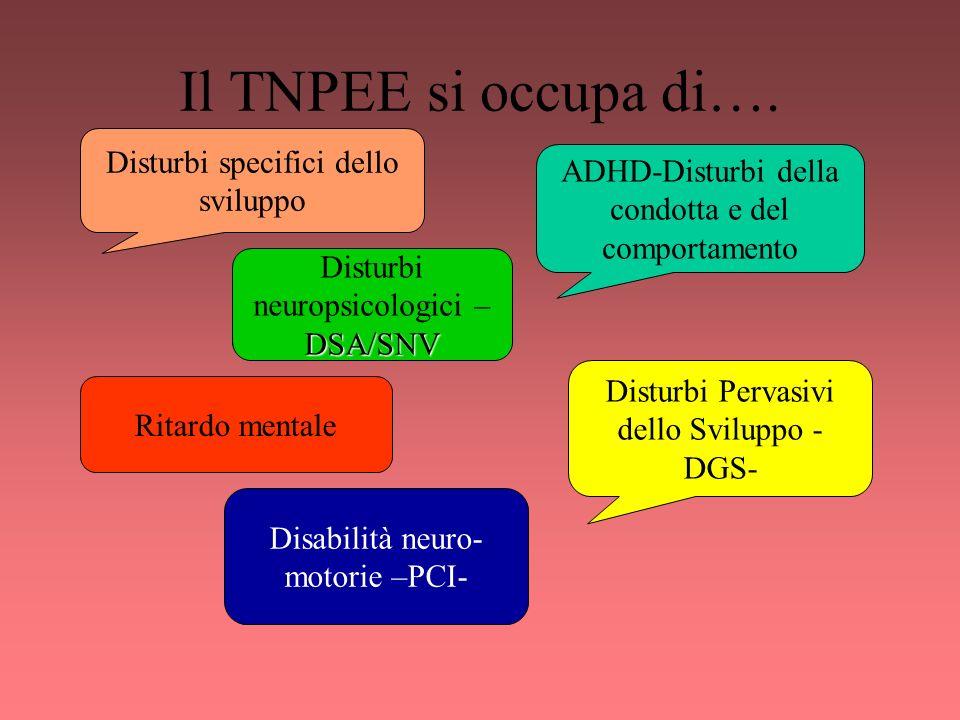 Il TNPEE si occupa di…. ADHD-Disturbi della condotta e del comportamento Disturbi Pervasivi dello Sviluppo - DGS- Disabilità neuro- motorie –PCI- Rita