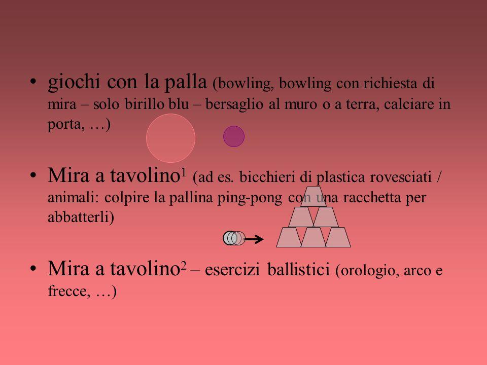 giochi con la palla (bowling, bowling con richiesta di mira – solo birillo blu – bersaglio al muro o a terra, calciare in porta, …) Mira a tavolino 1
