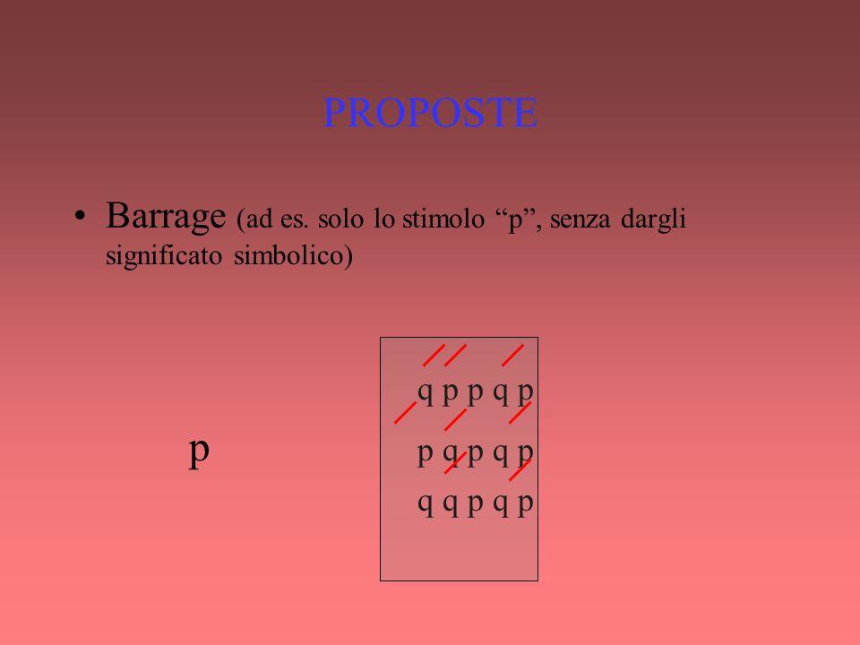 PROPOSTE Barrage (ad es. solo lo stimolo p, senza dargli significato simbolico) q p p q p p p q p q p q q p q p