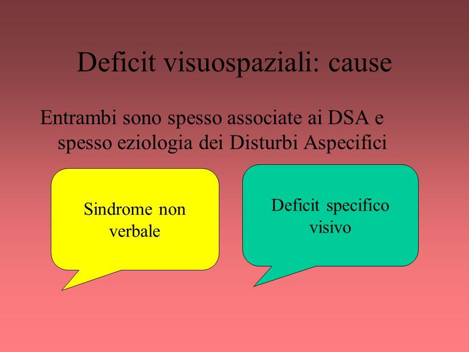 Deficit visuospaziali: cause Entrambi sono spesso associate ai DSA e spesso eziologia dei Disturbi Aspecifici Deficit specifico visivo Sindrome non ve