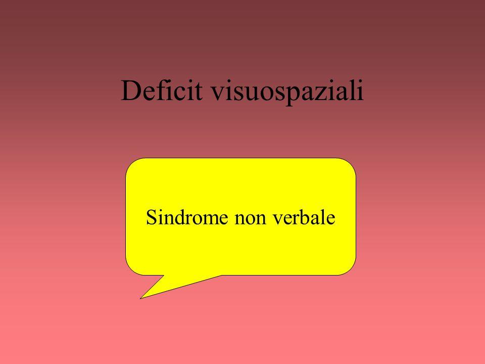 Deficit visuospaziali Sindrome non verbale