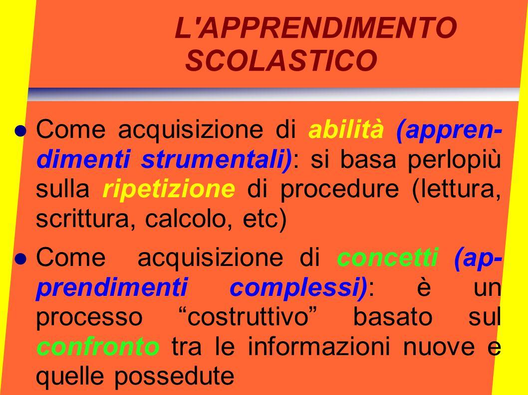 L'APPRENDIMENTO SCOLASTICO Come acquisizione di abilità (appren- dimenti strumentali): si basa perlopiù sulla ripetizione di procedure (lettura, scrit
