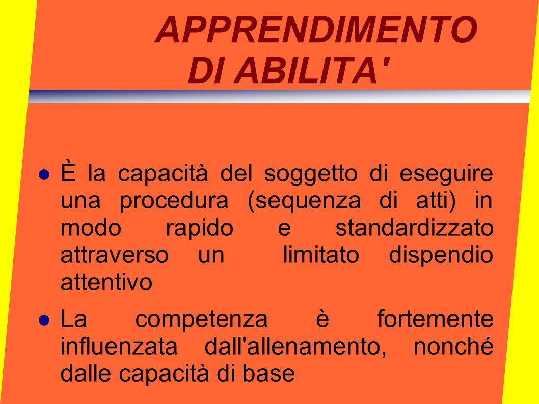 APPRENDIMENTO DI ABILITA' È la capacità del soggetto di eseguire una procedura (sequenza di atti) in modo rapido e standardizzato attraverso un limita