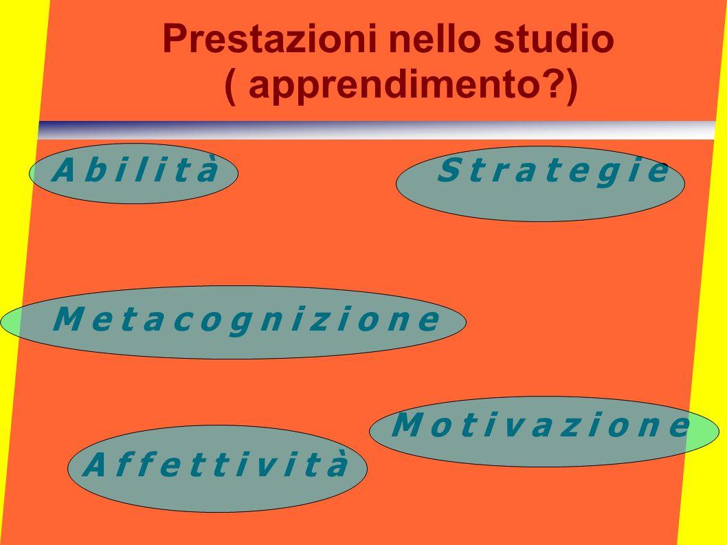 Prestazioni nello studio ( apprendimento?) A b i l i t à S t r a t e g i e M e t a c o g n i z i o n e M o t i v a z i o n e A f f e t t i v i t à